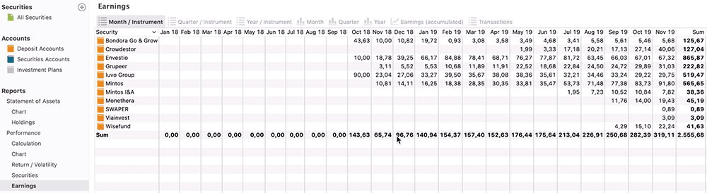 portfolio performance p2p earnings month