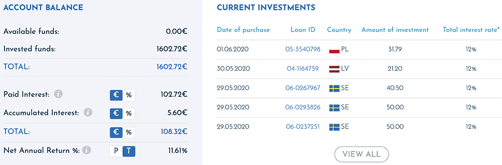 viainvest may 2020